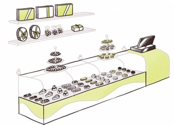 Illustration d'une solution pour les Pâtissiers-Chocolatiers
